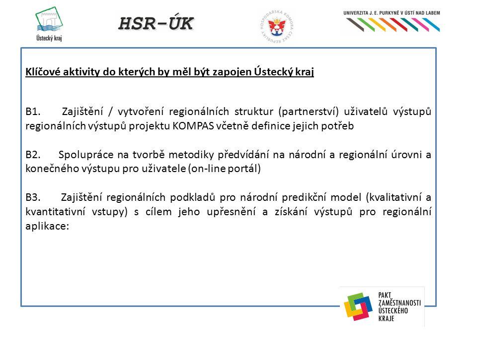 Klíčové aktivity do kterých by měl být zapojen Ústecký kraj B1.