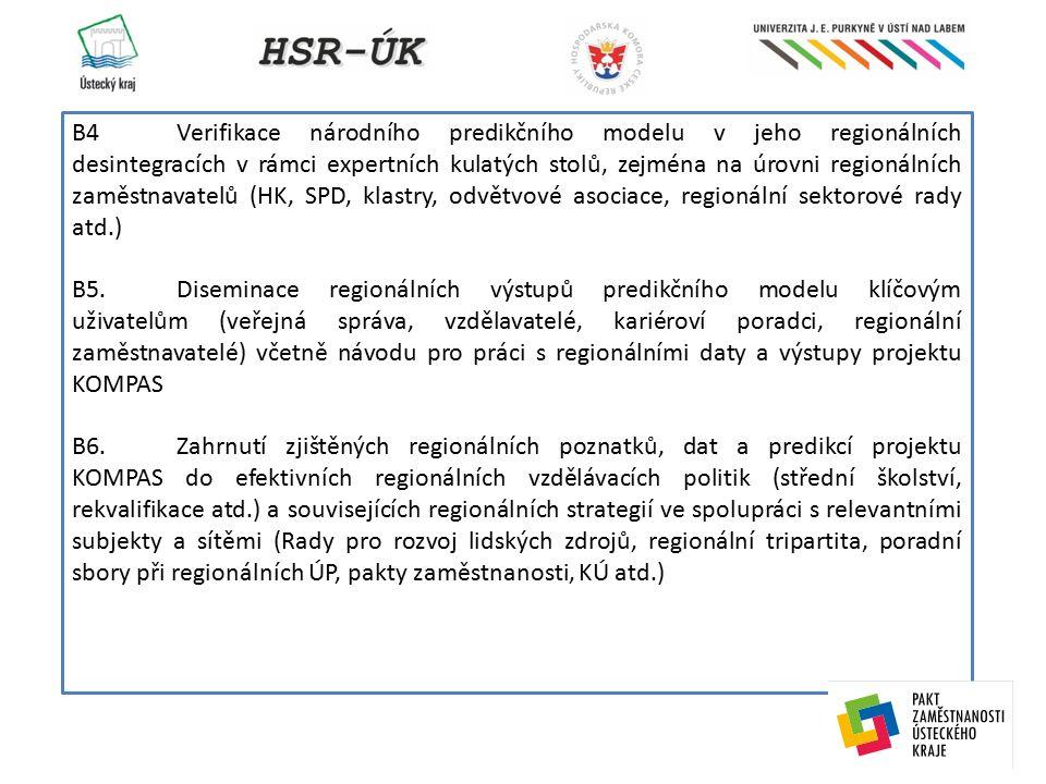 B4 Verifikace národního predikčního modelu v jeho regionálních desintegracích v rámci expertních kulatých stolů, zejména na úrovni regionálních zaměstnavatelů (HK, SPD, klastry, odvětvové asociace, regionální sektorové rady atd.) B5.Diseminace regionálních výstupů predikčního modelu klíčovým uživatelům (veřejná správa, vzdělavatelé, kariéroví poradci, regionální zaměstnavatelé) včetně návodu pro práci s regionálními daty a výstupy projektu KOMPAS B6.Zahrnutí zjištěných regionálních poznatků, dat a predikcí projektu KOMPAS do efektivních regionálních vzdělávacích politik (střední školství, rekvalifikace atd.) a souvisejících regionálních strategií ve spolupráci s relevantními subjekty a sítěmi (Rady pro rozvoj lidských zdrojů, regionální tripartita, poradní sbory při regionálních ÚP, pakty zaměstnanosti, KÚ atd.)