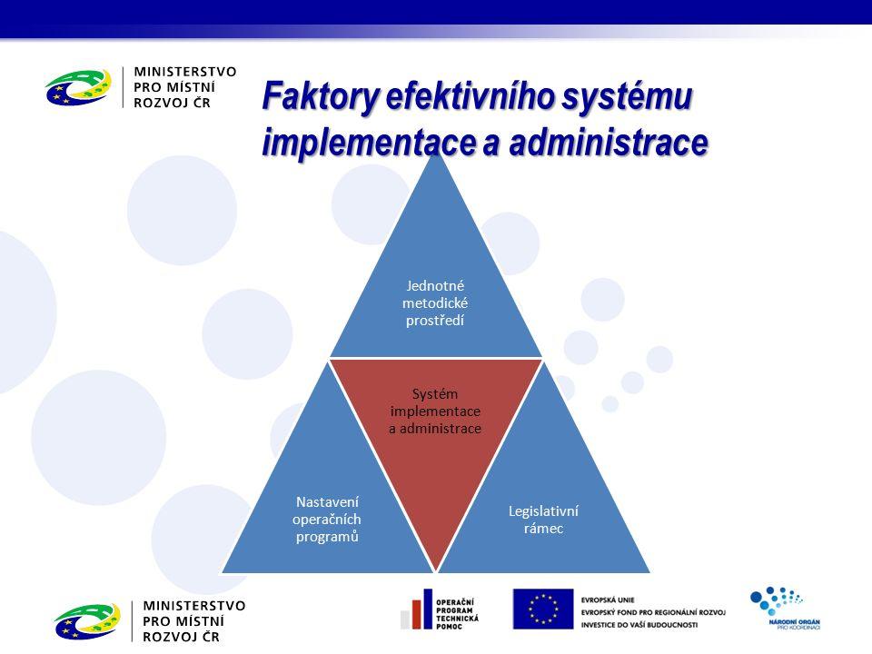 Jednotné metodické prostředí Nastavení operačních programů Systém implementace a administrace Legislativní rámec Faktory efektivního systému implementace a administrace