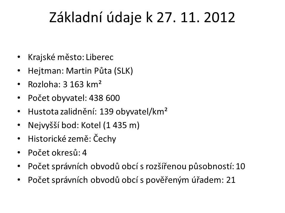 Základní údaje k 27. 11.