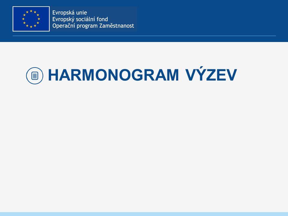 HARMONOGRAM VÝZEV