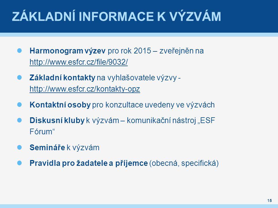 """ZÁKLADNÍ INFORMACE K VÝZVÁM Harmonogram výzev pro rok 2015 – zveřejněn na http://www.esfcr.cz/file/9032/ http://www.esfcr.cz/file/9032/ Základní kontakty na vyhlašovatele výzvy - http://www.esfcr.cz/kontakty-opz http://www.esfcr.cz/kontakty-opz Kontaktní osoby pro konzultace uvedeny ve výzvách Diskusní kluby k výzvám – komunikační nástroj """"ESF Fórum Semináře k výzvám Pravidla pro žadatele a příjemce (obecná, specifická) 15"""
