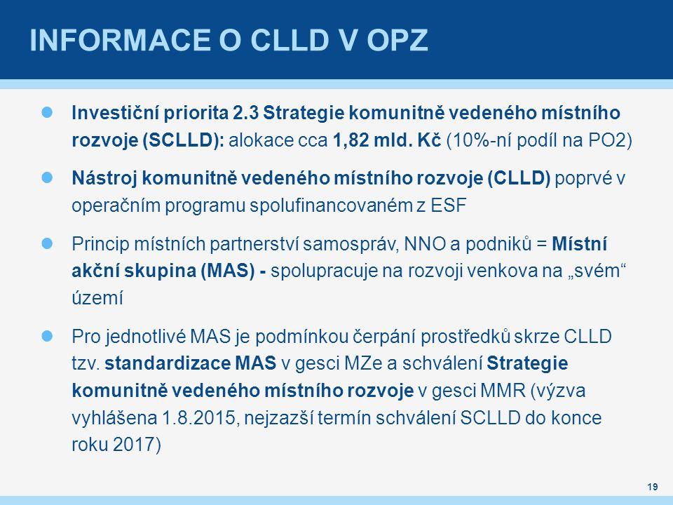 Investiční priorita 2.3 Strategie komunitně vedeného místního rozvoje (SCLLD): alokace cca 1,82 mld.