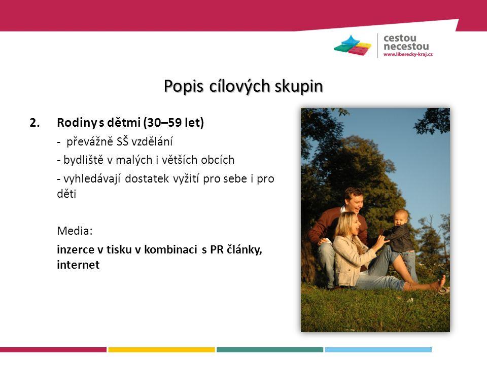 2.Rodiny s dětmi (30–59 let) - převážně SŠ vzdělání - bydliště v malých i větších obcích - vyhledávají dostatek vyžití pro sebe i pro děti Media: inzerce v tisku v kombinaci s PR články, internet Popis cílových skupin