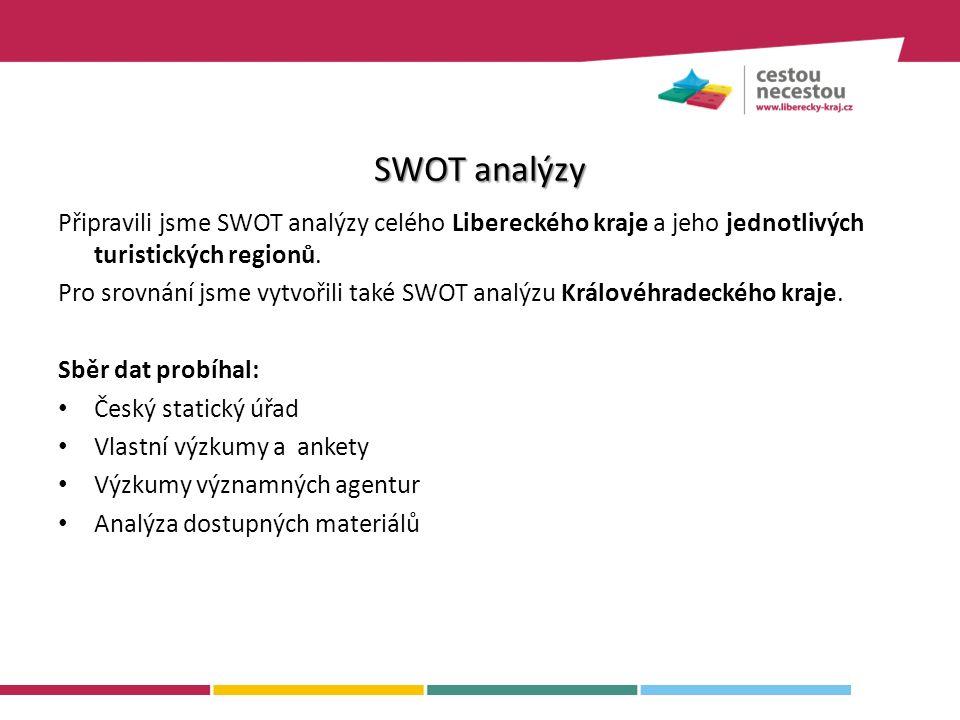 Připravili jsme SWOT analýzy celého Libereckého kraje a jeho jednotlivých turistických regionů.