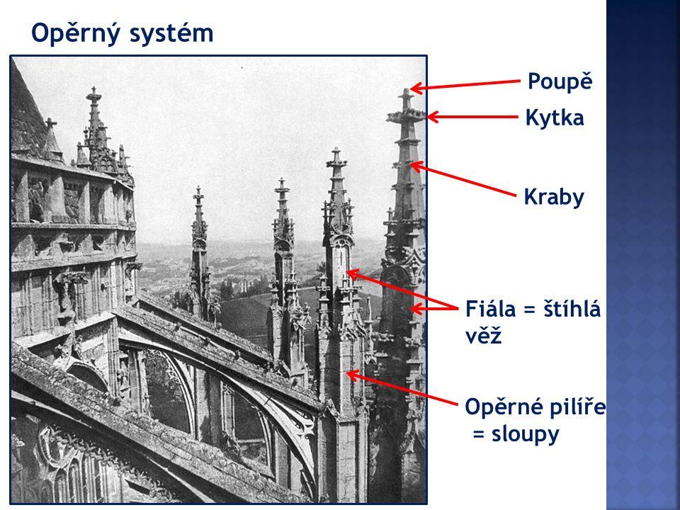 Opěrný systém Opěrné pilíře = sloupy Fiála = štíhlá věž Kraby Kytka Poupě