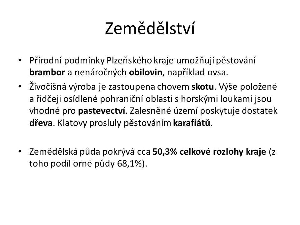 Zemědělství Přírodní podmínky Plzeňského kraje umožňují pěstování brambor a nenáročných obilovin, například ovsa.