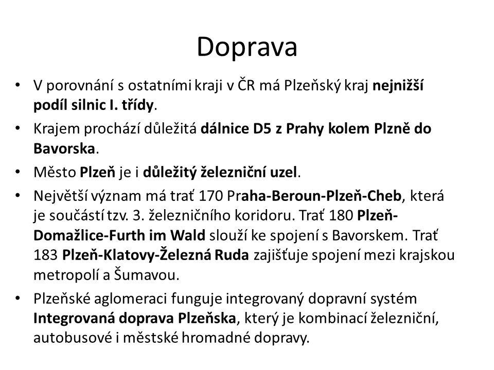 Doprava V porovnání s ostatními kraji v ČR má Plzeňský kraj nejnižší podíl silnic I.