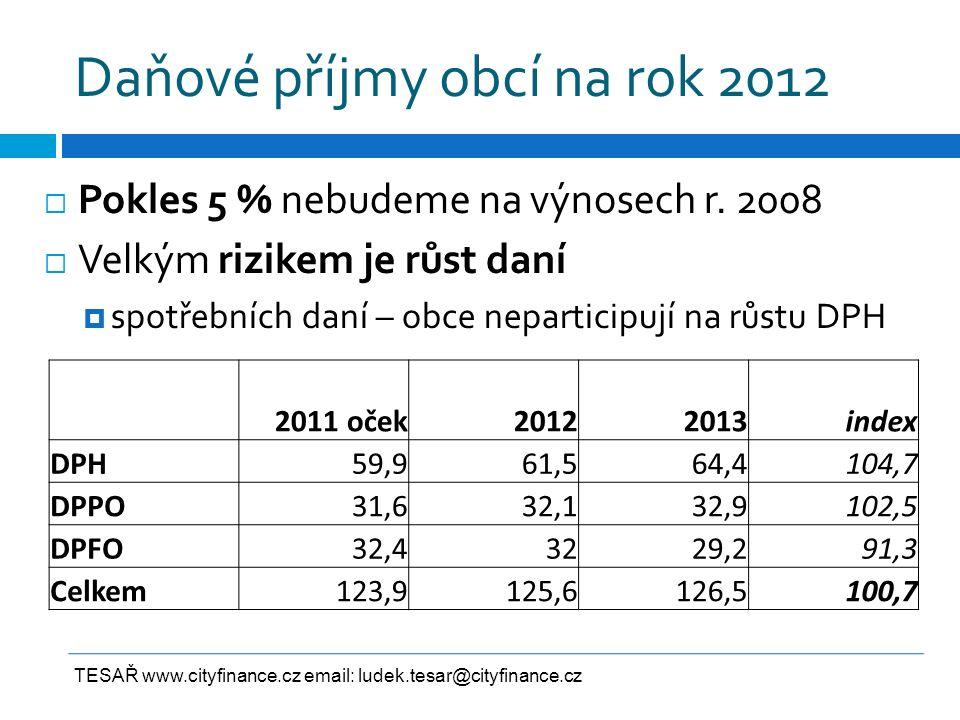 Daňové příjmy obcí na rok 2012  Pokles 5 % nebudeme na výnosech r. 2008  Velkým rizikem je růst daní  spotřebních daní – obce neparticipují na růst