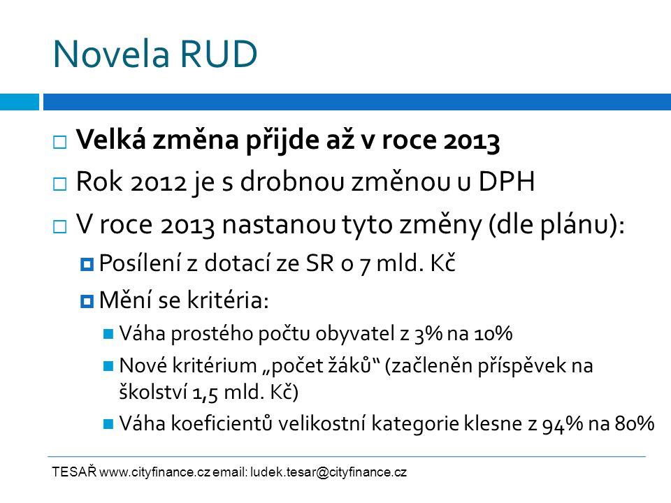 Novela RUD  Velká změna přijde až v roce 2013  Rok 2012 je s drobnou změnou u DPH  V roce 2013 nastanou tyto změny (dle plánu):  Posílení z dotací
