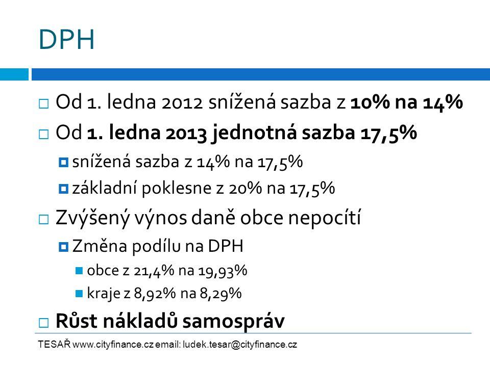 DPH  Od 1. ledna 2012 snížená sazba z 10% na 14%  Od 1. ledna 2013 jednotná sazba 17,5%  snížená sazba z 14% na 17,5%  základní poklesne z 20% na