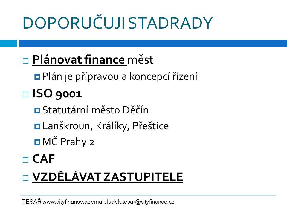 DOPORUČUJI STADRADY  Plánovat finance měst  Plán je přípravou a koncepcí řízení  ISO 9001  Statutární město Děčín  Lanškroun, Králíky, Přeštice 