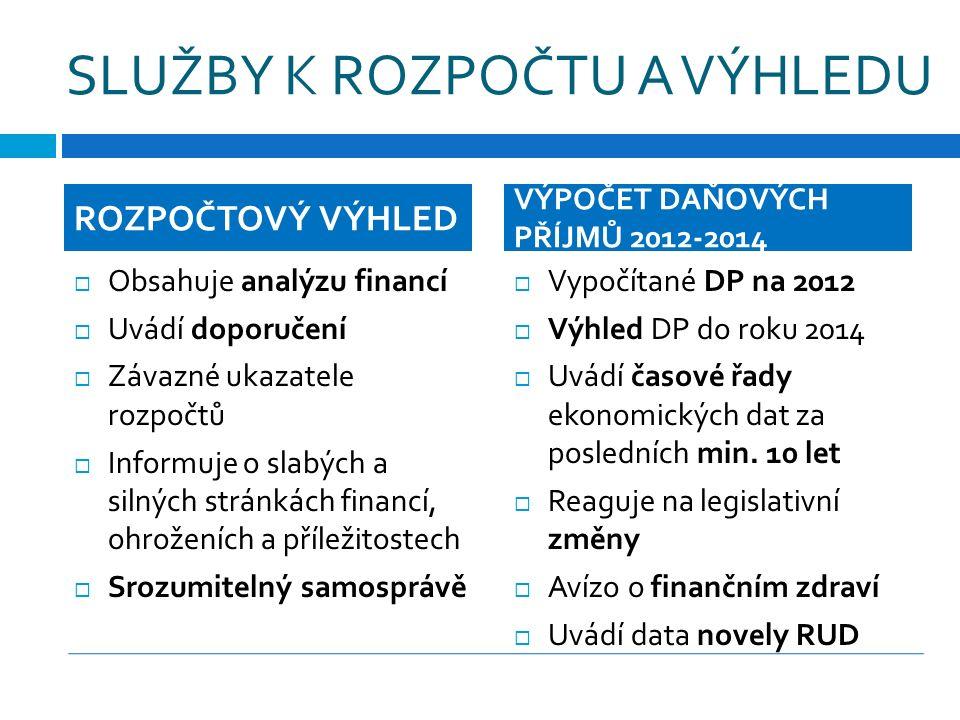 NA ČEM ZÁVISÍ PŘÍJMY A VÝDAJE  Počet obyvatel  Podnikatelé (živnostníci)  Nemovitostech  Velikost katastru  Počet zaměstnanců  Vlastní činnosti  Provoz  Majetek (odpisy)  Lidé (platy a výdaje)  Efektivita  Investice  Pozor - zvedá odpisy  Ceny služeb PŘÍJMYVÝDAJE