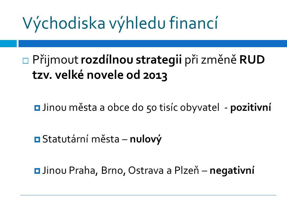 Východiska výhledu financí  Přijmout rozdílnou strategii při změně RUD tzv. velké novele od 2013  Jinou města a obce do 50 tisíc obyvatel - pozitivn