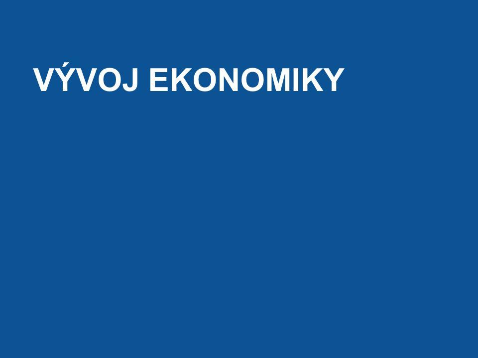 Hlavní makroekonomické trendy I/II  Není konec krize  Riziko – vazba ČR na nestabilní Eurozónu  Deficit SR na rok 2012 je 105 mld.