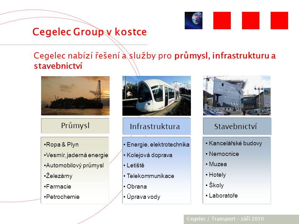 [City / Unit] – [date] 2005 Dopravní podnik Talinn (Estonsko) Transportní zařízení pro:  14 trolejbusů SOLARIS Trollino 12AC  14 trolejbusů SOLARIS Trollino 18AC Významné reference Cegelec, Тransport – září 2010