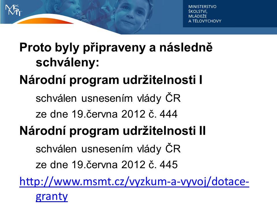 Proto byly připraveny a následně schváleny: Národní program udržitelnosti I schválen usnesením vlády ČR ze dne 19.června 2012 č.