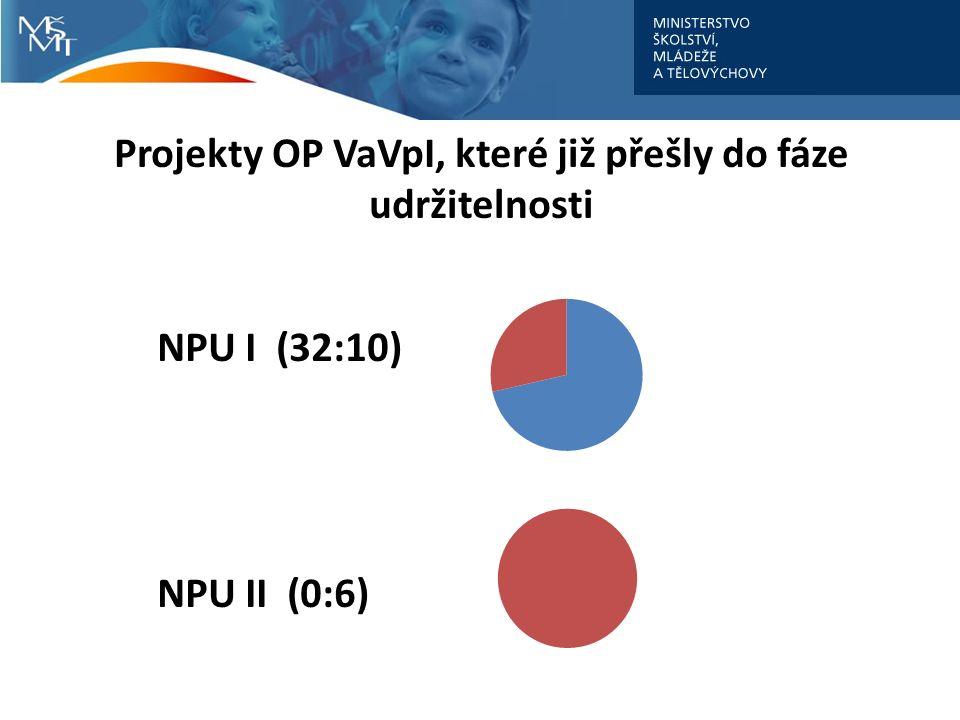 Projekty OP VaVpI, které již přešly do fáze udržitelnosti NPU I (32:10) NPU II (0:6)