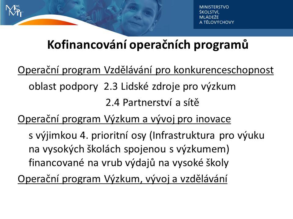 Kofinancování operačních programů Operační program Vzdělávání pro konkurenceschopnost oblast podpory 2.3 Lidské zdroje pro výzkum 2.4 Partnerství a sítě Operační program Výzkum a vývoj pro inovace s výjimkou 4.
