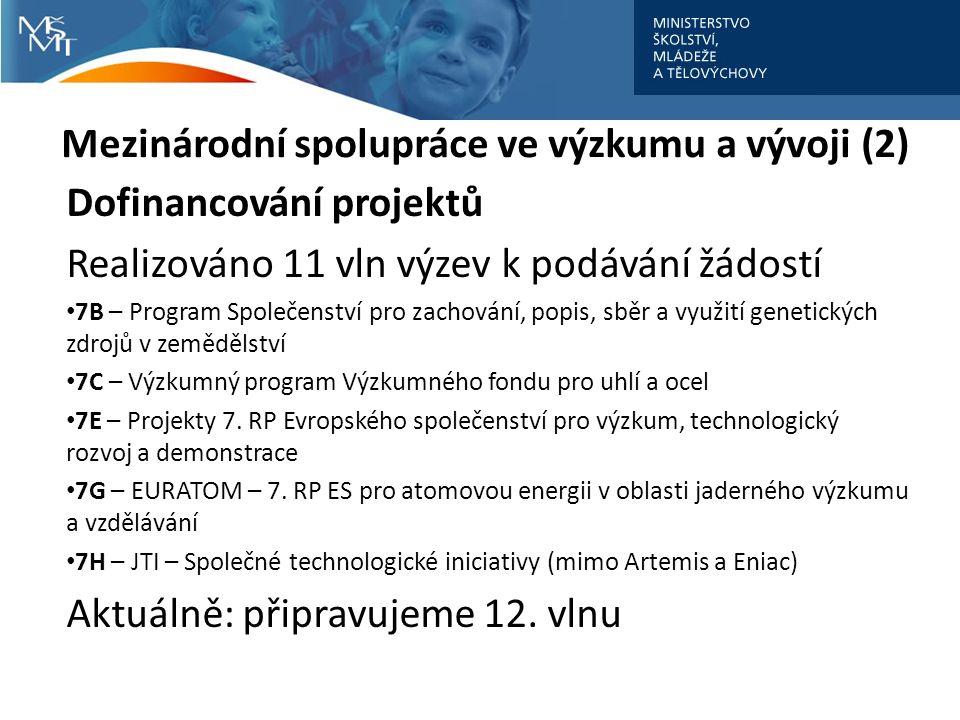 Mezinárodní spolupráce ve výzkumu a vývoji (2) Dofinancování projektů Realizováno 11 vln výzev k podávání žádostí 7B – Program Společenství pro zachování, popis, sběr a využití genetických zdrojů v zemědělství 7C – Výzkumný program Výzkumného fondu pro uhlí a ocel 7E – Projekty 7.