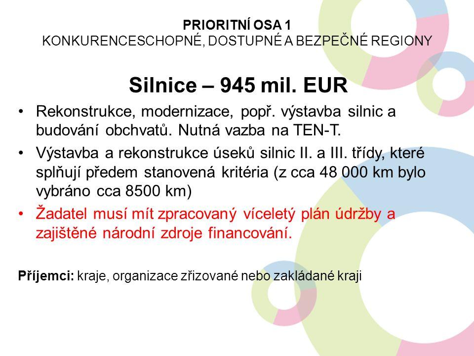 Silnice – 945 mil. EUR Rekonstrukce, modernizace, popř.