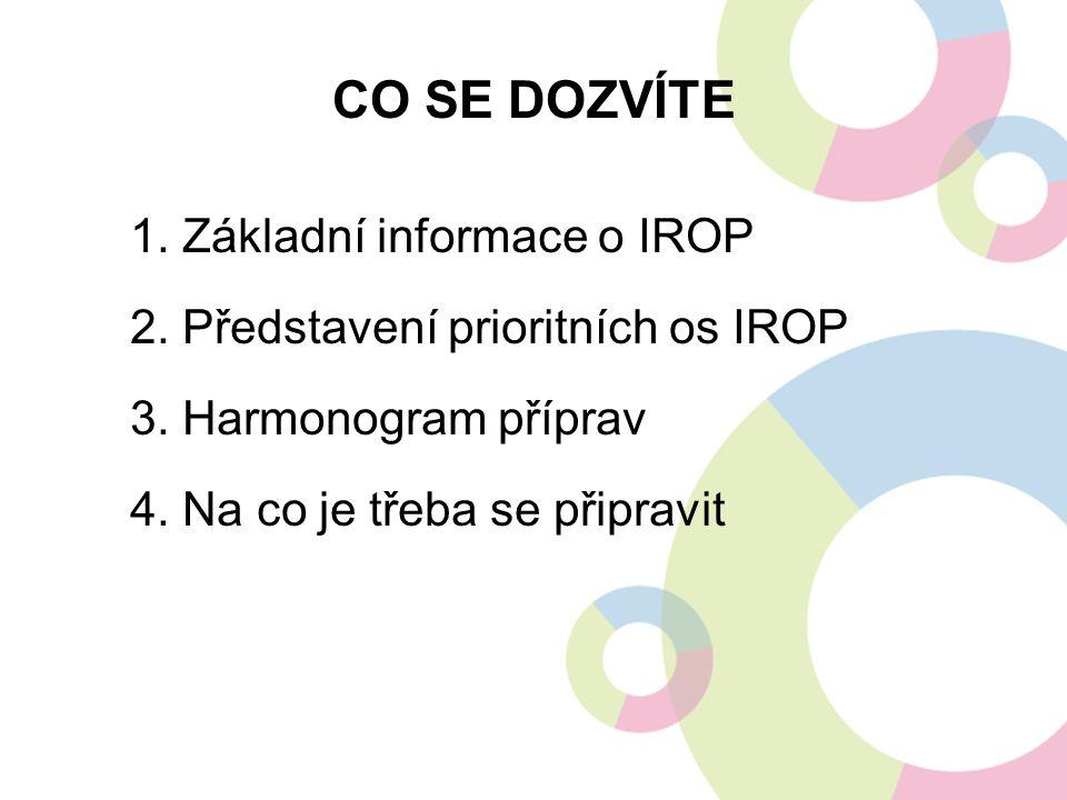 CO SE DOZVÍTE 1. Základní informace o IROP 2. Představení prioritních os IROP 3.