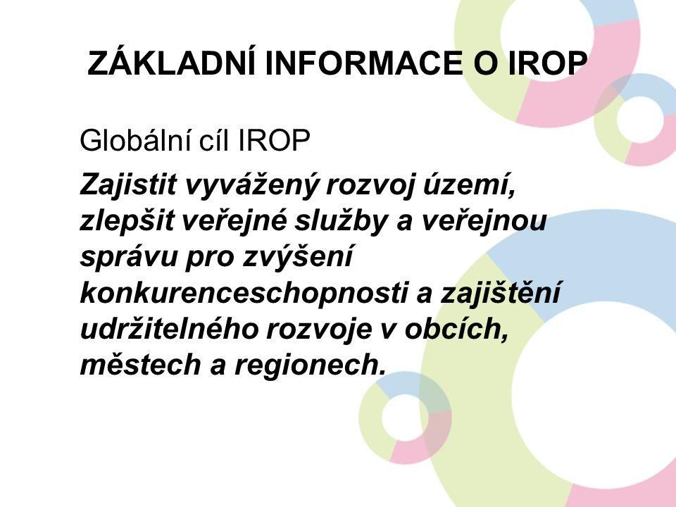 Integrované plány rozvoje území - IPRÚ Zahrnují aglomerace krajských měst (České Budějovice, Karlovy Vary, Liberec – Jablonec, Jihlava, Zlín) a jejich zázemí a město Mladá Boleslav se zázemím celkem 6 IPRÚ Podíl IPRÚ na integrovaných nástrojích činí 22,12 % (292 mil.