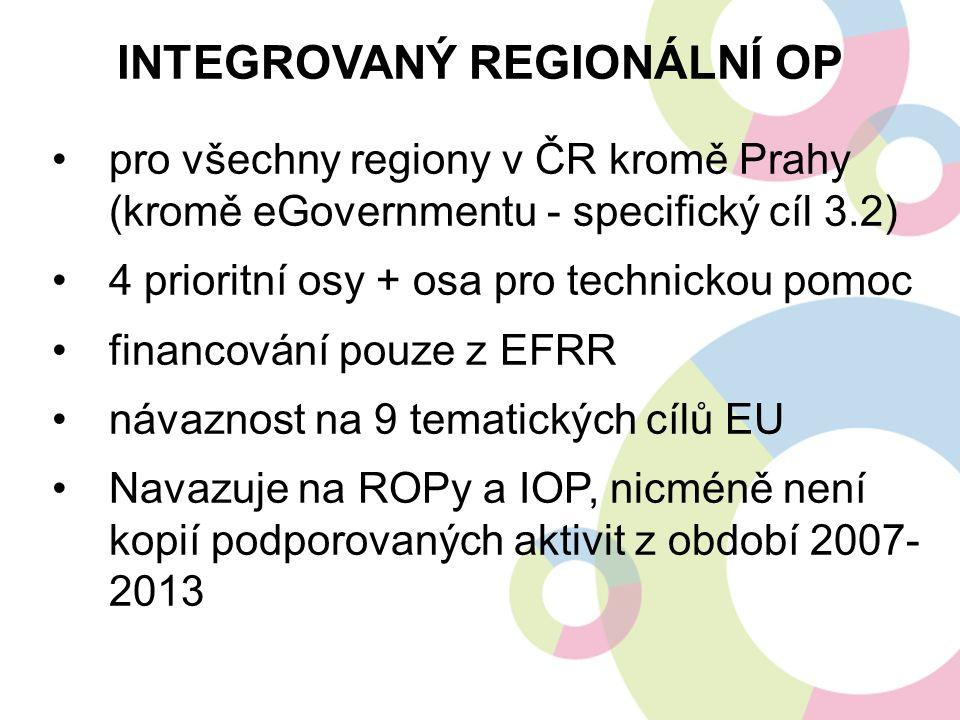 HARMONOGRAM Připomínky z EK - říjen 2014 Další verze programového dokumentu – 10.12.2014 Vyjednání programu – první čtvrtletí 2015 První výzvy v IROP – polovina roku 2015 Plán výzev IROP bude stanoven na půl roku dopředu
