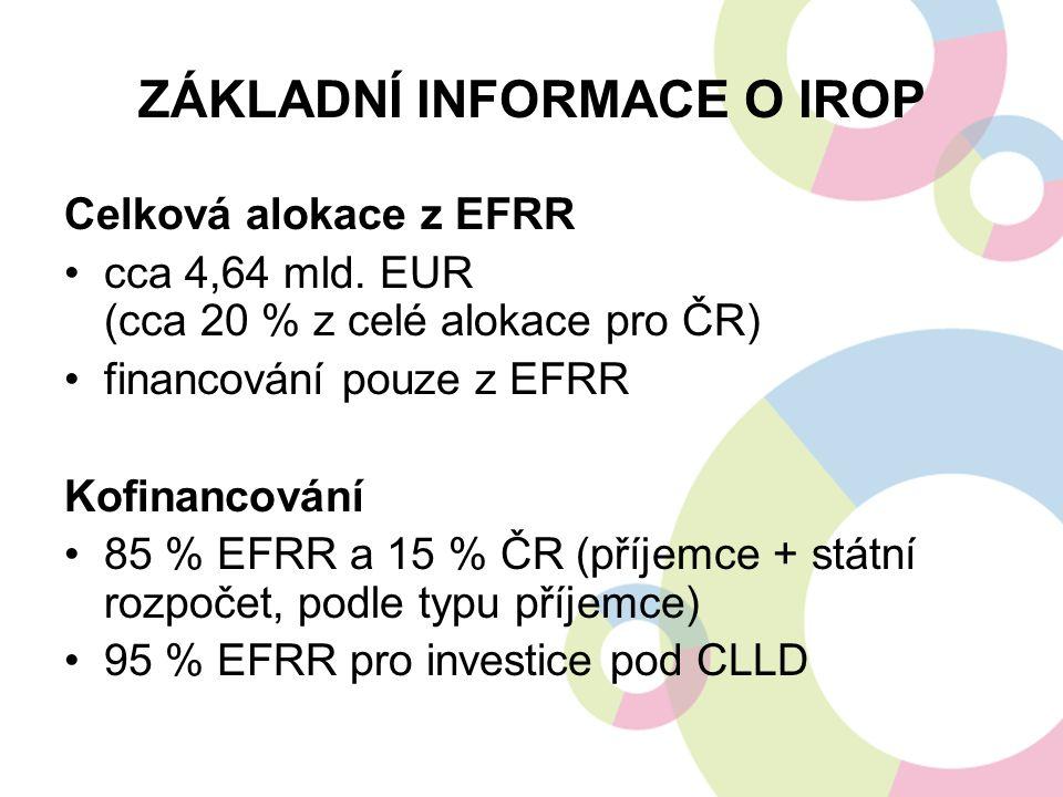 ZÁKLADNÍ INFORMACE O IROP Celková alokace z EFRR cca 4,64 mld.
