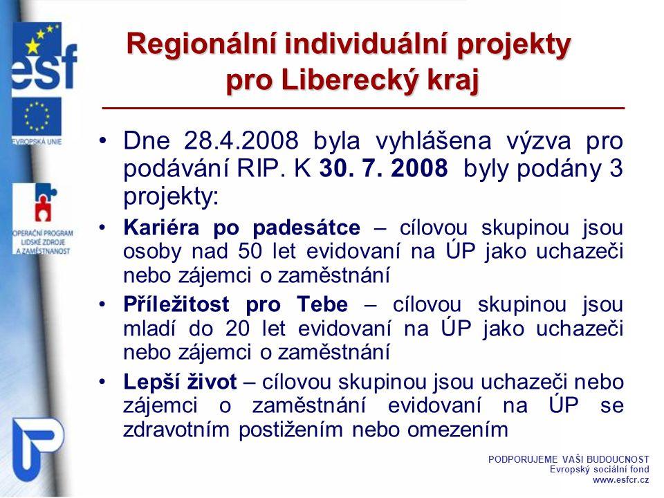 Regionální individuální projekty pro Liberecký kraj Dne 28.4.2008 byla vyhlášena výzva pro podávání RIP. K 30. 7. 2008 byly podány 3 projekty: Kariéra