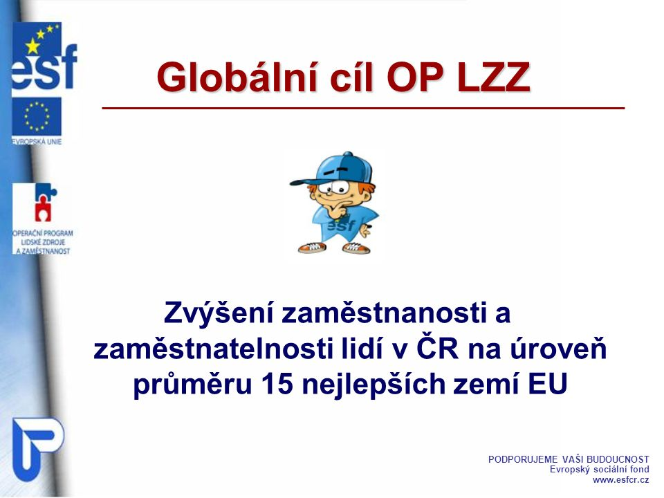 Globální cíl OP LZZ Zvýšení zaměstnanosti a zaměstnatelnosti lidí v ČR na úroveň průměru 15 nejlepších zemí EU PODPORUJEME VAŠI BUDOUCNOST Evropský sociální fond www.esfcr.cz