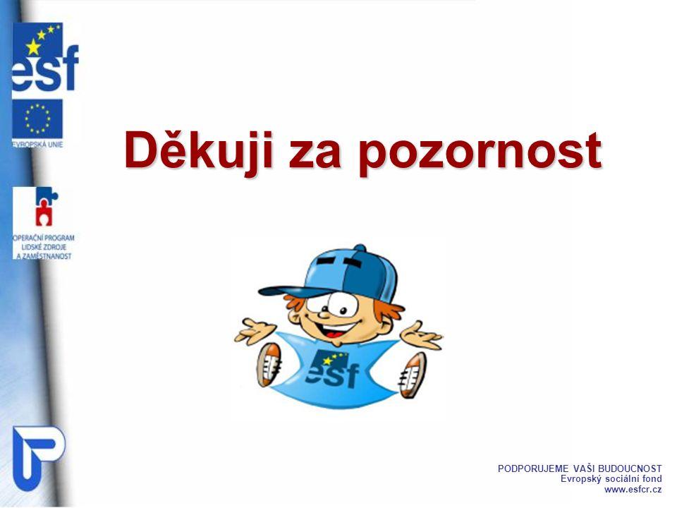 Děkuji za pozornost PODPORUJEME VAŠI BUDOUCNOST Evropský sociální fond www.esfcr.cz