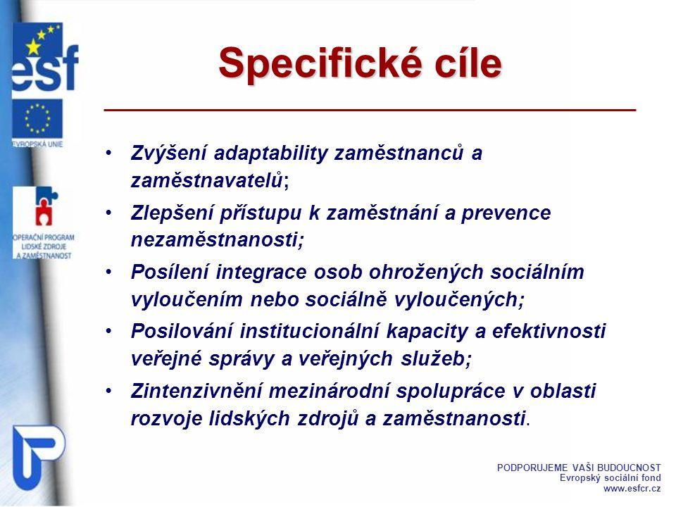 """""""Povinné minimum publicity OP LZZ a) logo Evropského sociálního fondu; b) logo Evropské unie a textu """"Evropská unie ; c) logo Operačního programu Lidské zdroje a zaměstnanost; d) prohlášením """"Podporujeme vaši budoucnost ; e) odkazu na oficiální webové stránky ESF: www.esfcr.cz."""