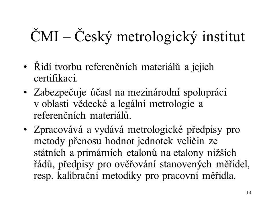 14 ČMI – Český metrologický institut Řídí tvorbu referenčních materiálů a jejich certifikaci.