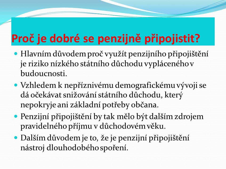 Zdroj GOLDMAN R.a kol.: Vybrané kapitoly ze sociálních disciplín, UP Olomouc, 2005.