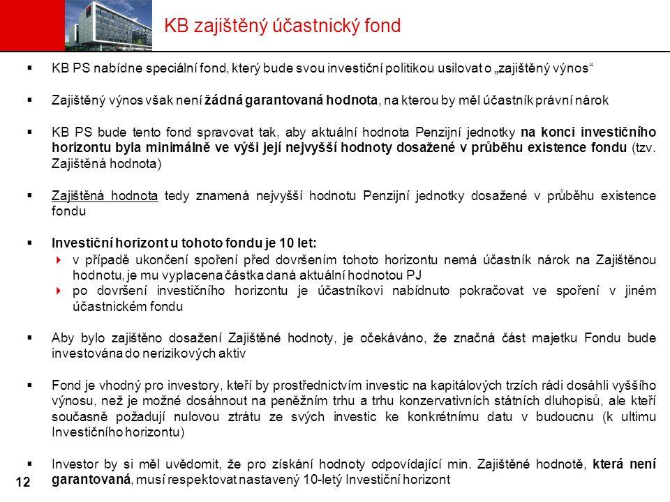 """ KB PS nabídne speciální fond, který bude svou investiční politikou usilovat o """"zajištěný výnos""""  Zajištěný výnos však není žádná garantovaná hodnot"""