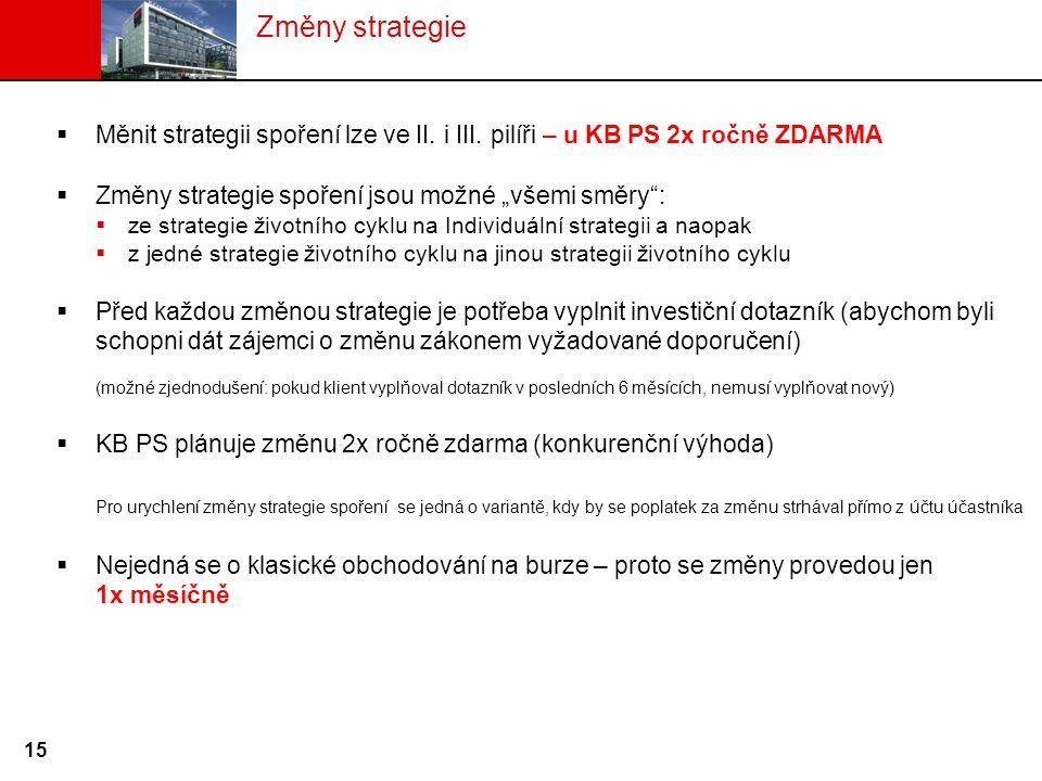 """ Měnit strategii spoření lze ve II. i III. pilíři – u KB PS 2x ročně ZDARMA  Změny strategie spoření jsou možné """"všemi směry"""":  ze strategie životn"""