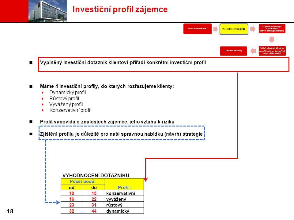 Vyplněný investiční dotazník klientovi přiřadí konkrétní investiční profil Máme 4 investiční profily, do kterých rozřazujeme klienty:  Dynamický profil  Růstový profil  Vyvážený profil  Konzervativní profil Profil vypovídá o znalostech zájemce, jeho vztahu k riziku Zjištění profilu je důležité pro naši správnou nabídku (návrh) strategie Investiční profil zájemce 18 VYHODNOCENÍ DOTAZNÍKU Počet bodů: Profil: oddo 1015 konzervativní 1622 vyvážený 2331 růstový 3244 dynamický Investiční dotazníkInvestiční profil zájemce Doporučení penzijní společnosti (návrh strategie klientovi) Výběr strategie klientem (využití našeho doporučení nebo výběr vlastní) Uzavření smlouvy