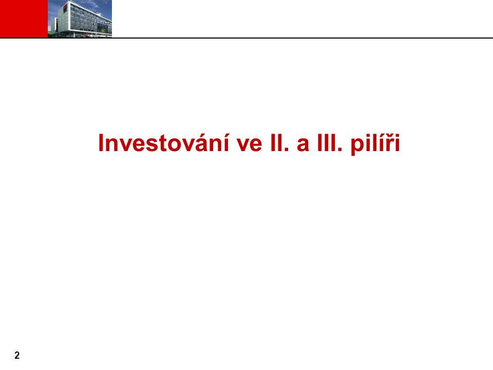  Penzijní (III.pilíř) nebo důchodová (II. pilíř) jednotka (PJ/DJ) znamená podíl na majetku fondu.