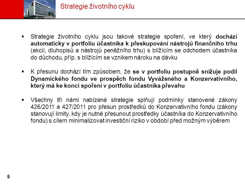 Strategie životního cyklu  Strategie životního cyklu jsou takové strategie spoření, ve který dochází automaticky v portfoliu účastníka k přeskupování