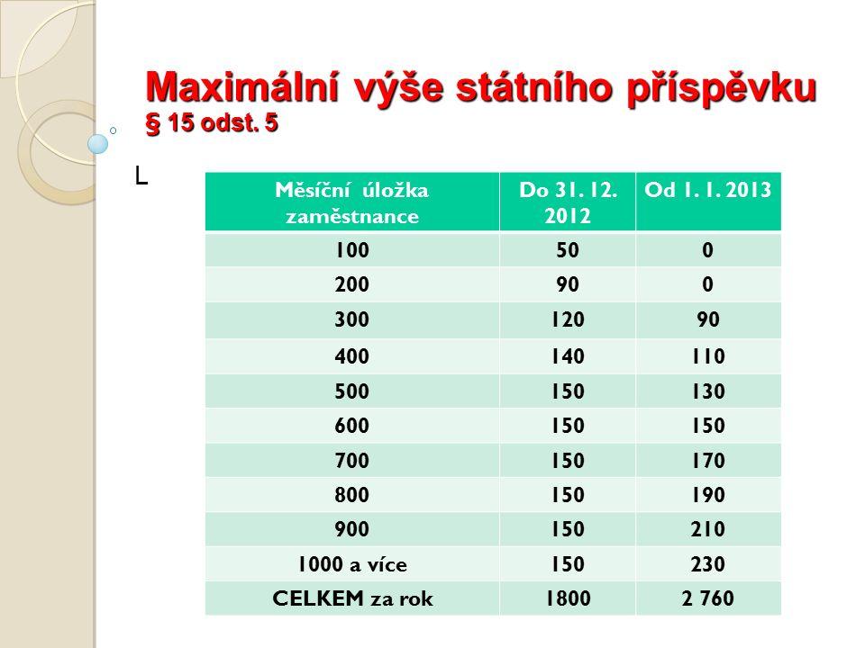 Maximální výše státního příspěvku § 15 odst. 5 L Měsíční úložka zaměstnance Do 31.