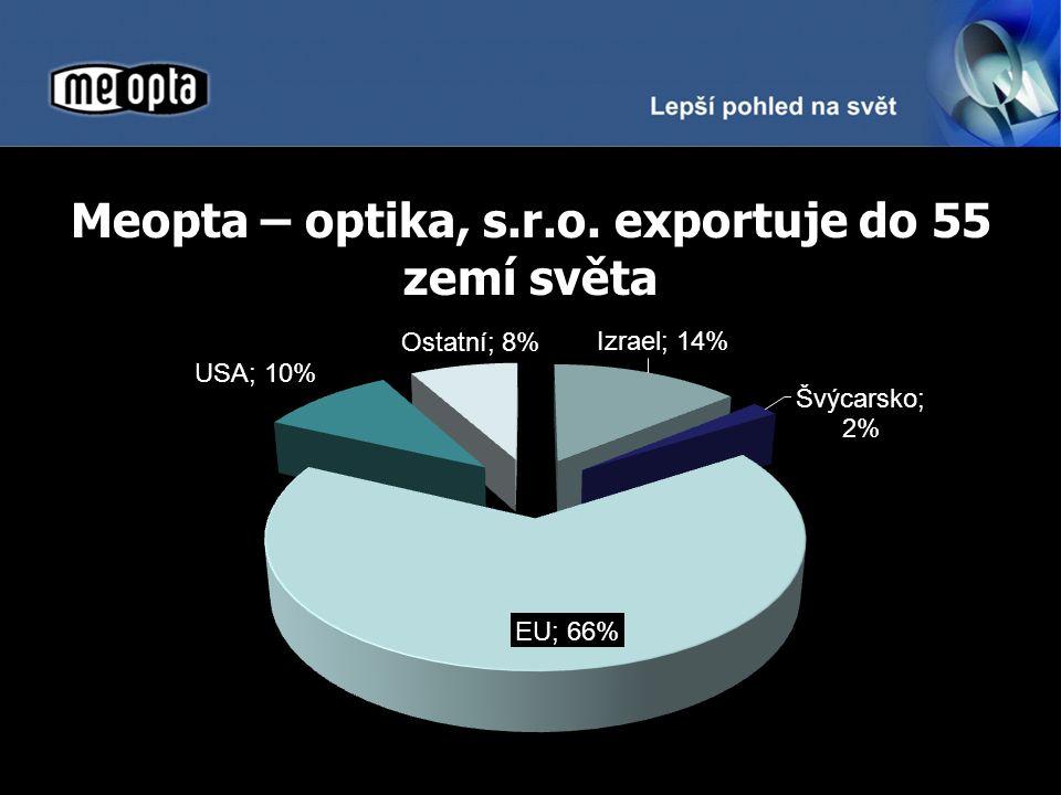 Meopta – optika, s.r.o. exportuje do 55 zemí světa