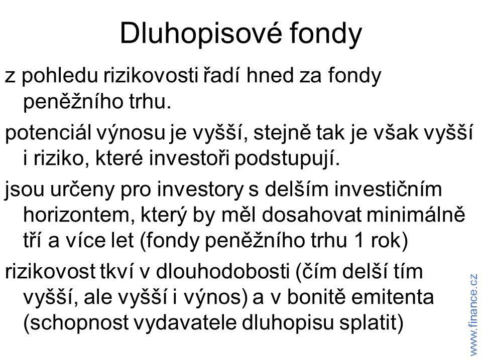 Dluhopisové fondy z pohledu rizikovosti řadí hned za fondy peněžního trhu.