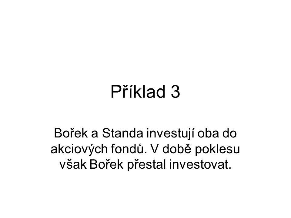 Příklad 3 Bořek a Standa investují oba do akciových fondů.