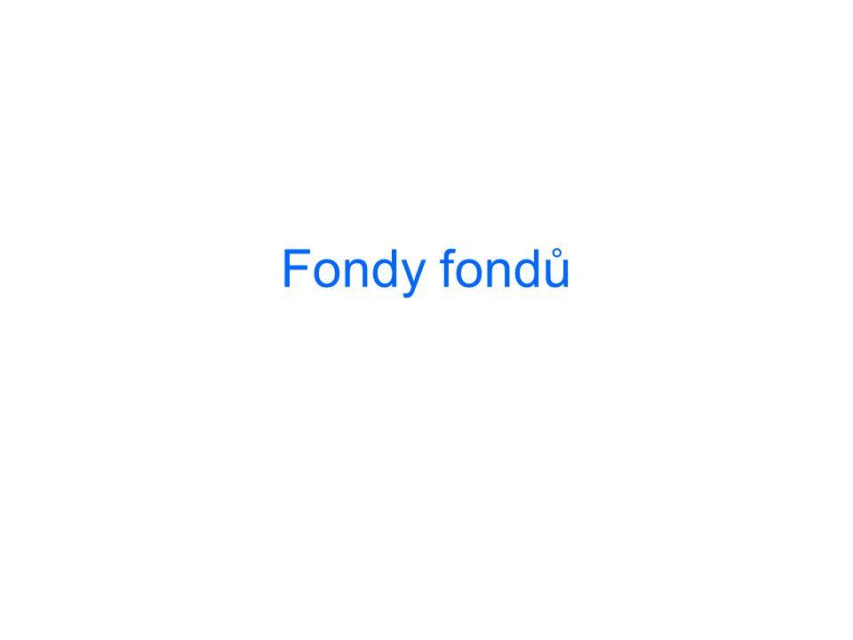Fondy fondů