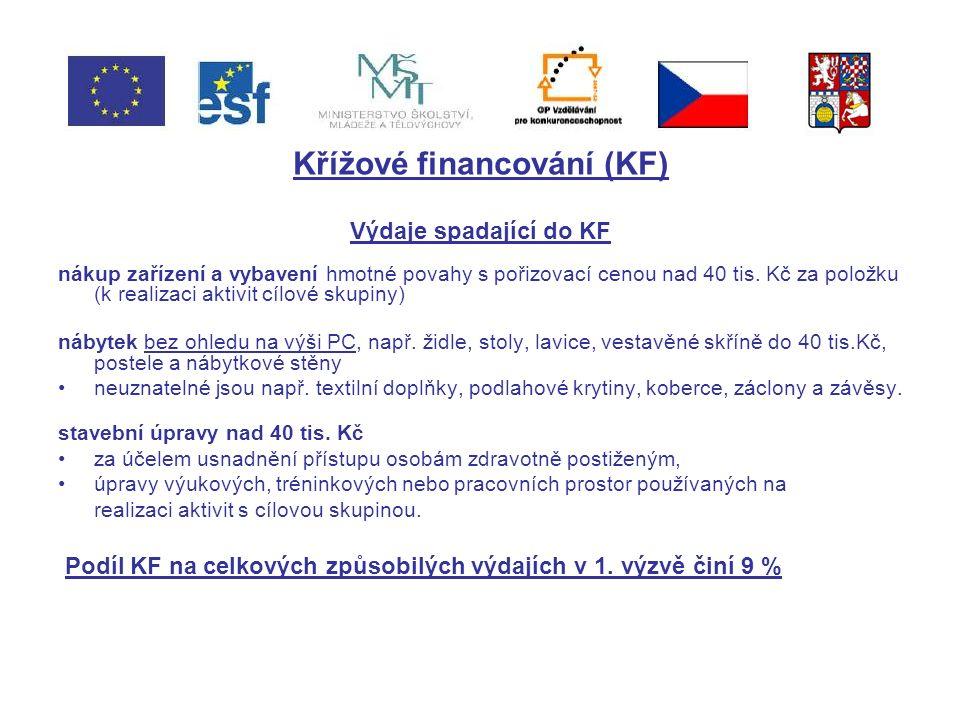 Křížové financování (KF) Výdaje spadající do KF nákup zařízení a vybavení hmotné povahy s pořizovací cenou nad 40 tis.