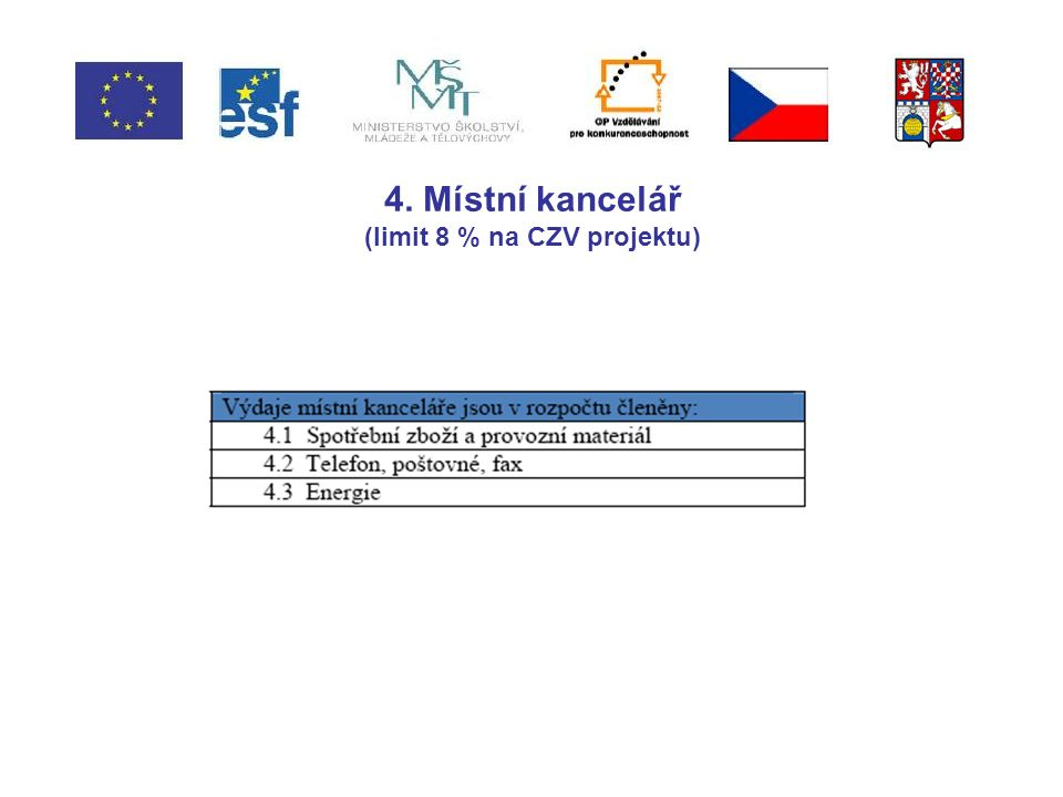 4. Místní kancelář (limit 8 % na CZV projektu)