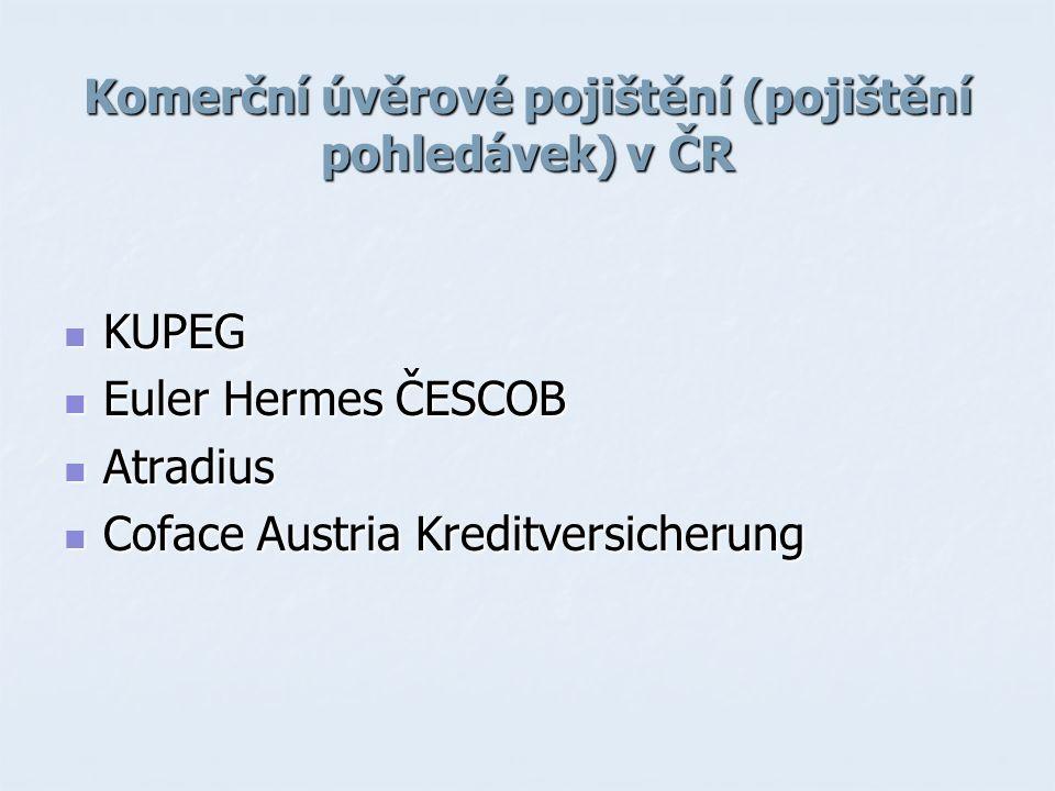 Komerční úvěrové pojištění (pojištění pohledávek) v ČR KUPEG KUPEG Euler Hermes ČESCOB Euler Hermes ČESCOB Atradius Atradius Coface Austria Kreditversicherung Coface Austria Kreditversicherung