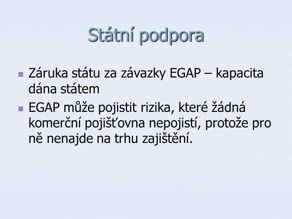 Státní podpora Záruka státu za závazky EGAP – kapacita dána státem Záruka státu za závazky EGAP – kapacita dána státem EGAP může pojistit rizika, které žádná komerční pojišťovna nepojistí, protože pro ně nenajde na trhu zajištění.