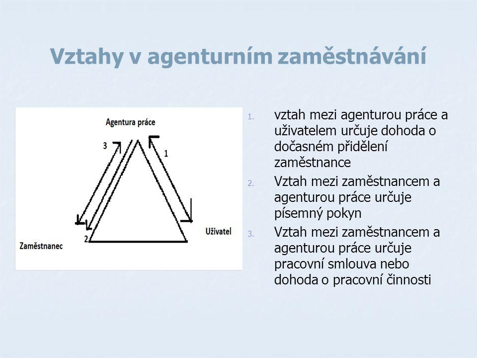 Vztahy v agenturním zaměstnávání 1. 1.